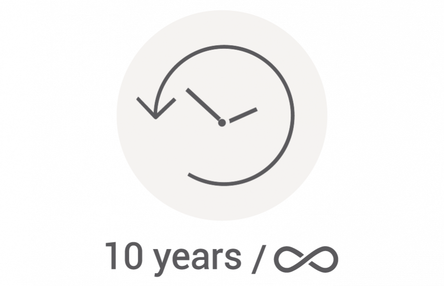 10 year data retention + unlimited